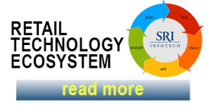 retail technology ecosystem