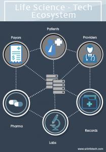healthcare-ecosystem-v4